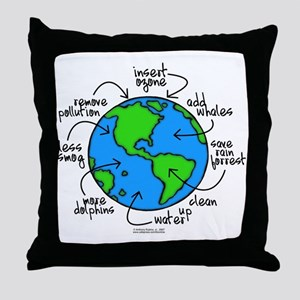 To Do Globe Gear Throw Pillow