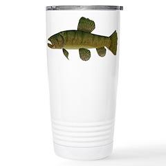 Amazon Wolf fish Trahira Mugs