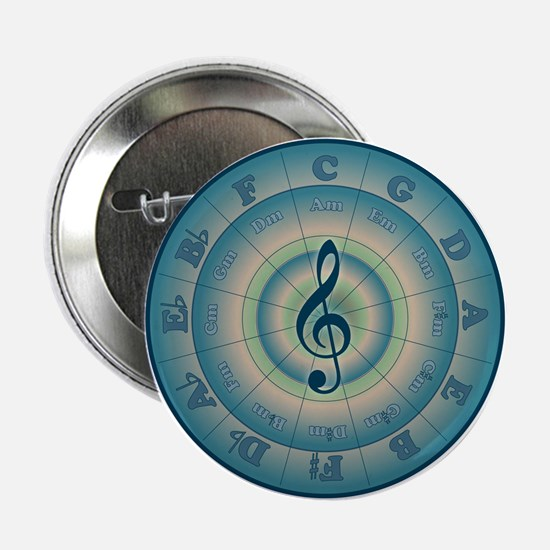 Circle of Fifths Button