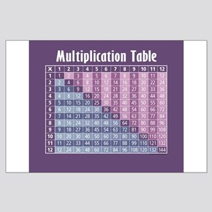 Multiplication Table Large Poster