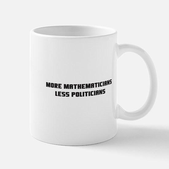Cute Math politician Mug
