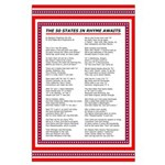 Fifty States Rhyme, 50 US States List Large Poster