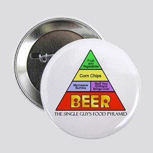 Single Guy's Food Pyramid Button