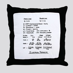 Click here to see other produ Throw Pillow
