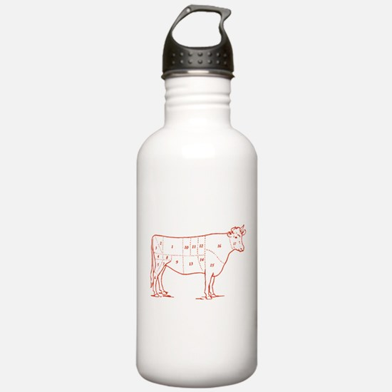 Retro Beef Cut Chart Sports Water Bottle