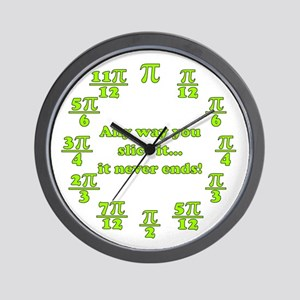 Key Lime Pi Wall Clock