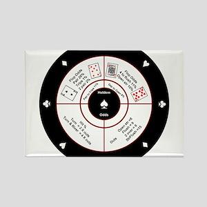 Holdem Odds Rectangle Magnet