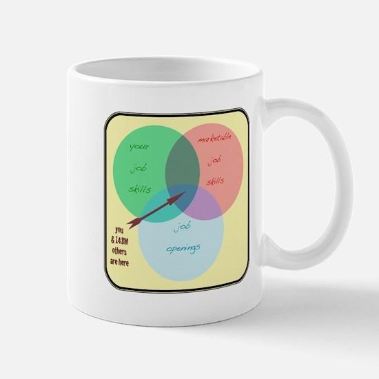 Job Search Results Mug