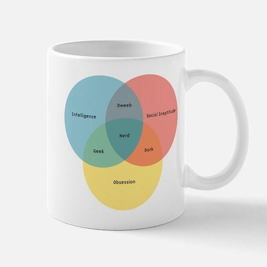 The Nerd Paradigm Mug