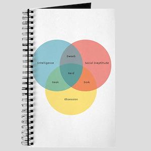 The Nerd Paradigm Journal