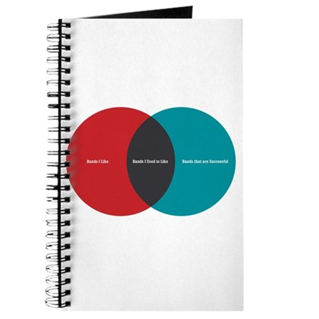 Music Elitism Journal By Seriousdesign