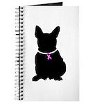 French Bulldog Breast Cancer Journal