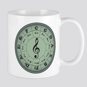 Green Circle of Fifths Mug