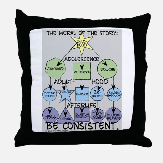 Life (and Afterlife) Throw Pillow