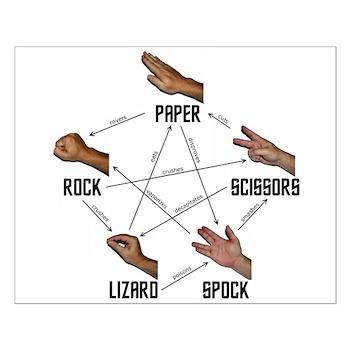 Lizard-Spock Small Poster