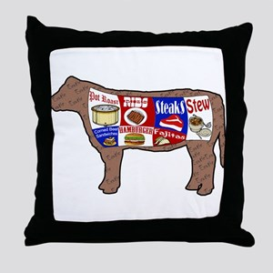 Beef Guide Throw Pillow