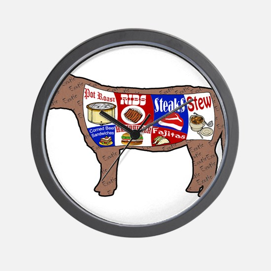 Beef Guide Wall Clock