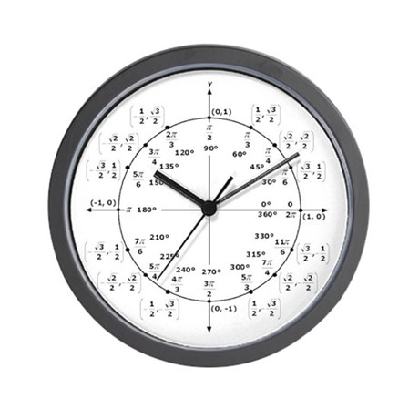 Unit Circle (Radian) Wall Clock