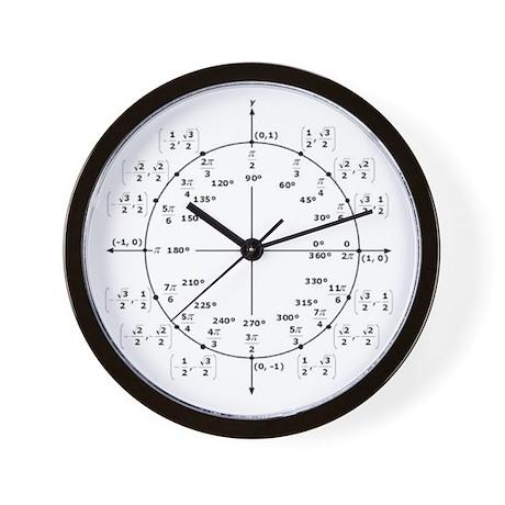 Unit Circle (Radian) Wall Clock