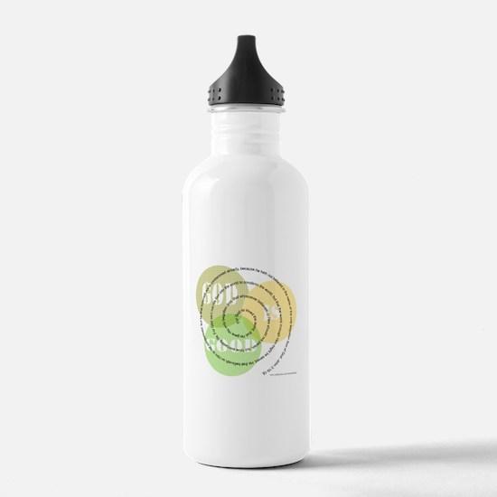JOHN 3:16 GOD IS GOOD Sports Water Bottle