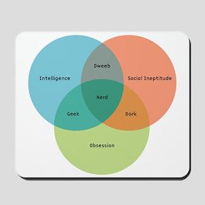 The Nerd Paradigm Mousepad