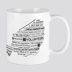 Niger_FinalEdit Mugs