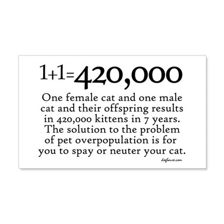 420,000 Cat Overpopulation 20x12 Wall Peel
