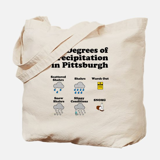 Six Degrees of Precipitation Tote Bag