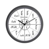 Ohms law Basic Clocks