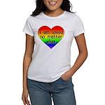 I am loved no matter what Women's T-Shirt