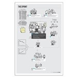The Sprint (male Scrummaster) Large Poster