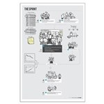 The Sprint (Female ScrumMaster) Large Poster