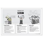 The Roles of Scrum (Male ScrumMaster) Large Poster