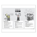 The Roles Of Scrum (male Scrummaster) Small Poster