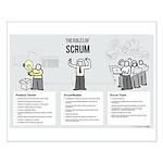 Roles of Scrum (Female ScrumMaster) Small Poster