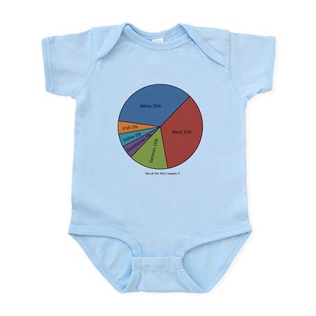 Custom Mixed Plate for Michel Infant Bodysuit