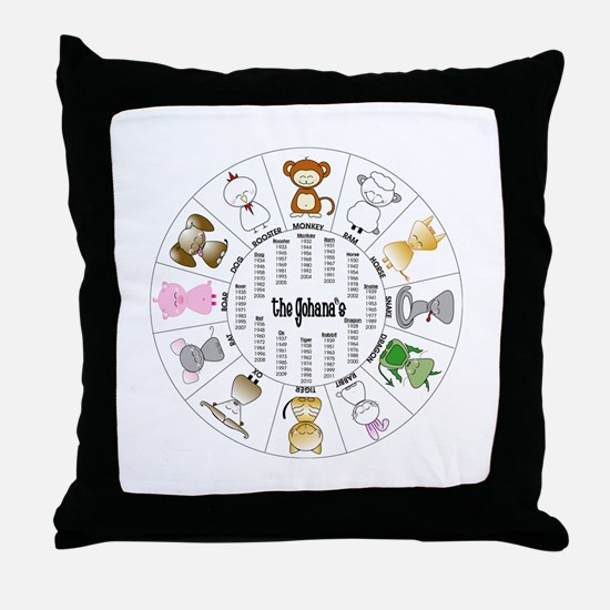 Gohana Zodiac Throw Pillow