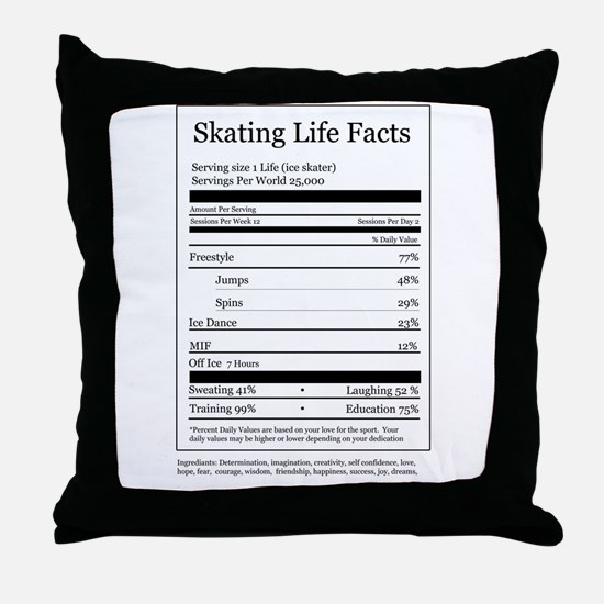 Skating Life Facts Throw Pillow