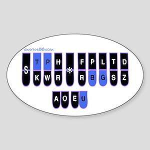 district818 Sticker (Oval)