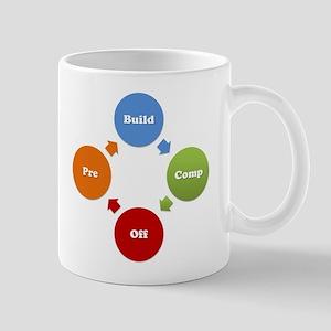 my4s Mugs