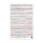 1000 Words is Worth a Picture Mini Poster Print