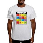 Comics Periodic Table Ash Grey T-Shirt