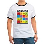 Comics Periodic Table Ringer T