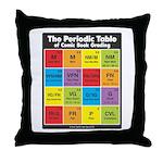 Comics Periodic Table Throw Pillow