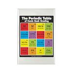 Comics Periodic Table Rectangle Magnet