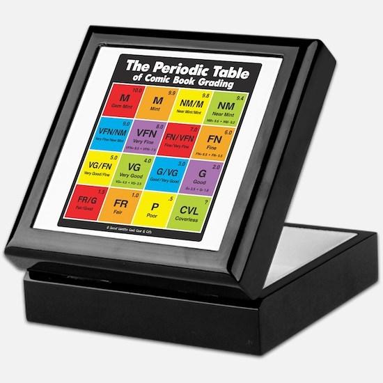 Comics Periodic Table Keepsake Box