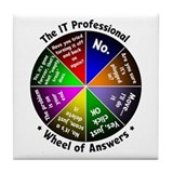 It wheel of answers Tile Coasters