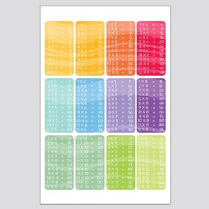 Times table - Large Poster