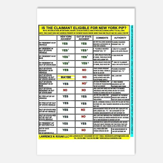 NEW YORK PIP EIP CHART - pack of 8 postcards