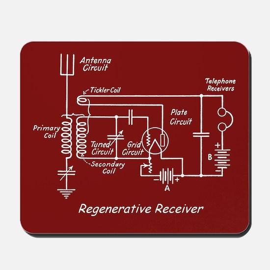 Regenerative Radio Mousepad - Red